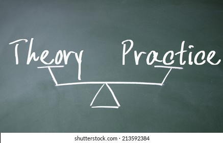 142355_theory-practice-balance-sign-260nw-213592384
